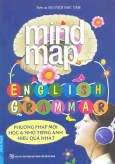 Mind Map English Grammar