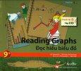 Reading Graphs - Đọc Hiểu Biểu Đồ (Trình Độ 2 - Tập 10) - Kèm 1 CD
