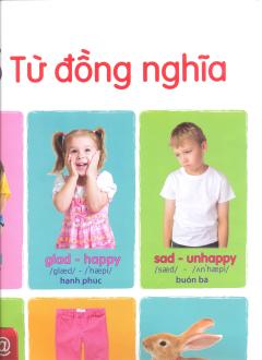 Poster Synonyms - Từ Đồng Nghĩa