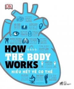 How The Body Works - Hiểu Hết Về Cơ Thể